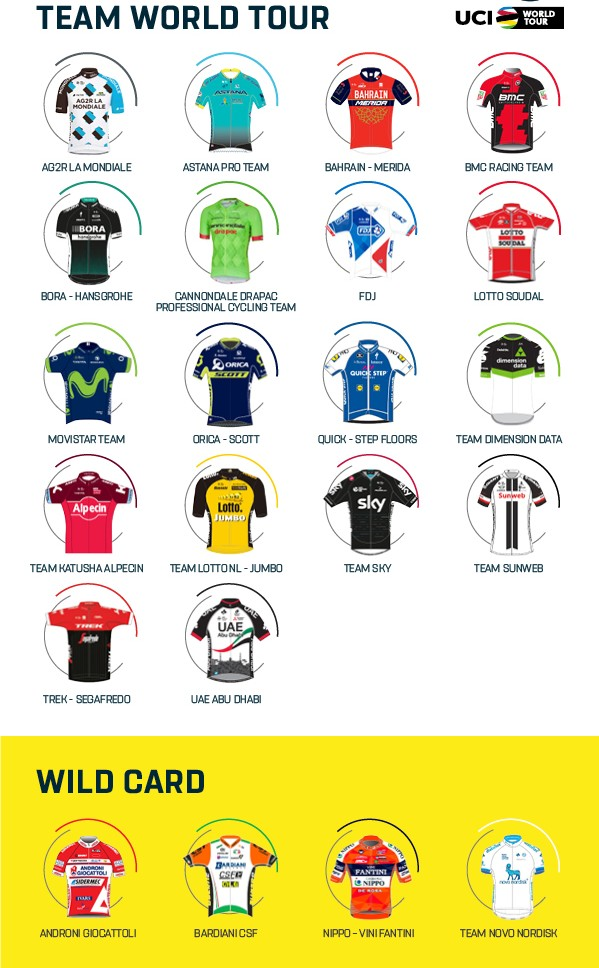 Los equipos de la Tirreno