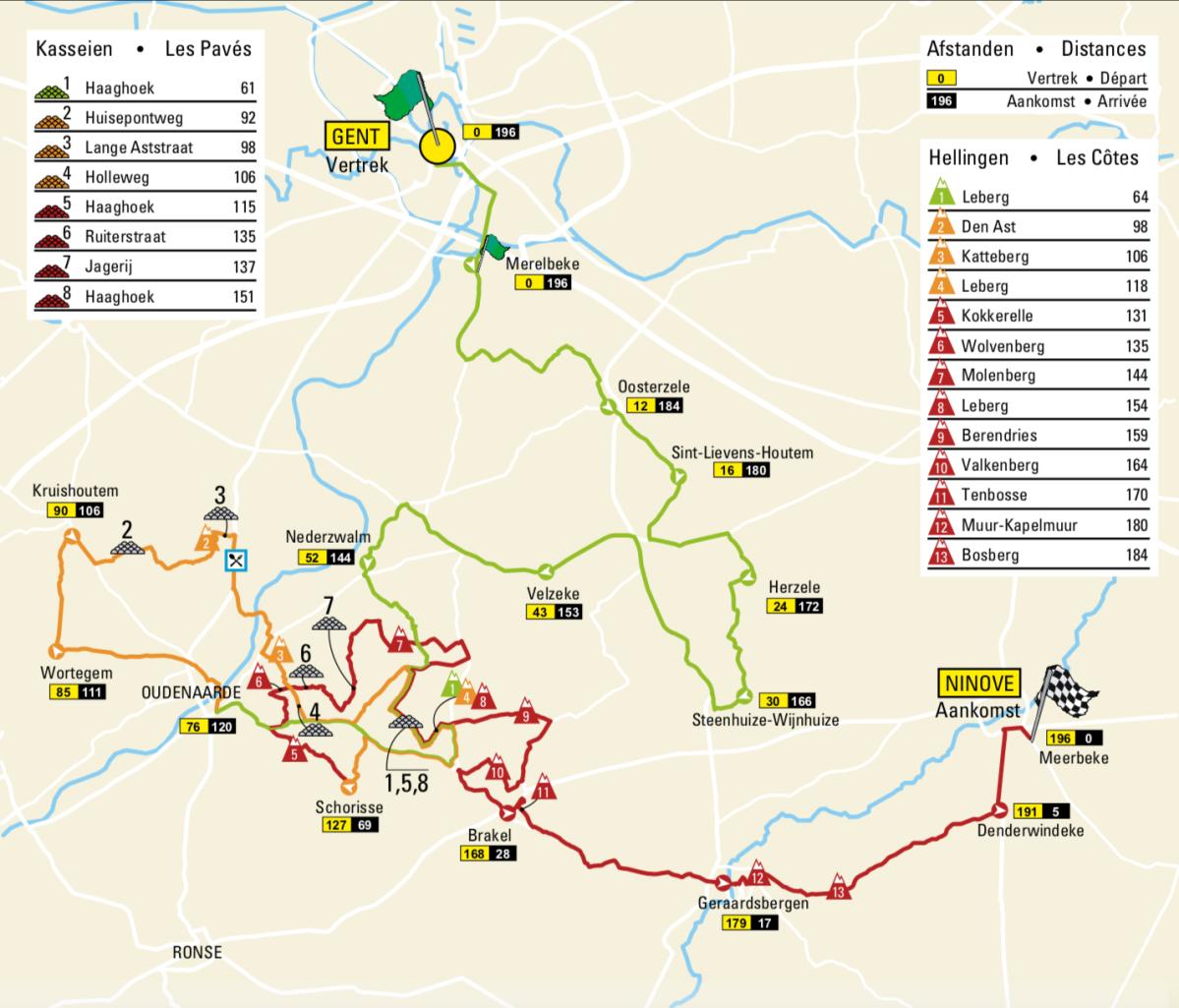 omloop-het-nieuwsblad-2018-map-d1c30e5375