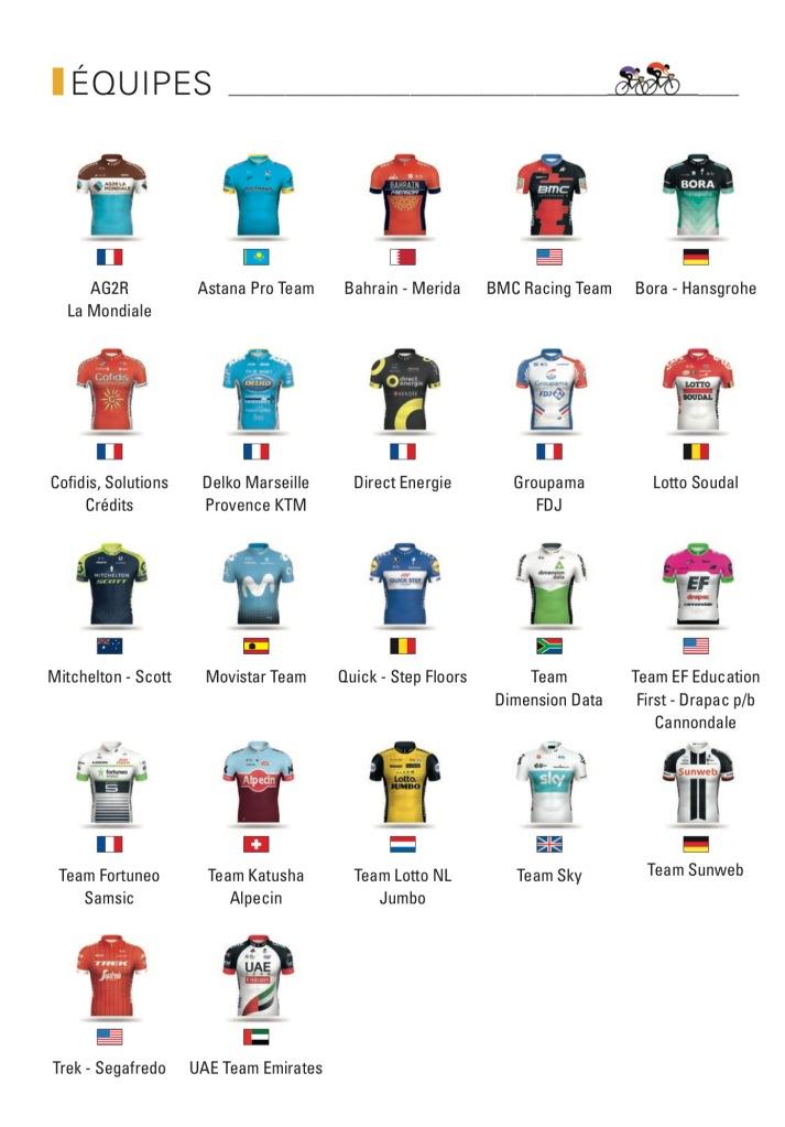 Equipos Paris Niza 2018